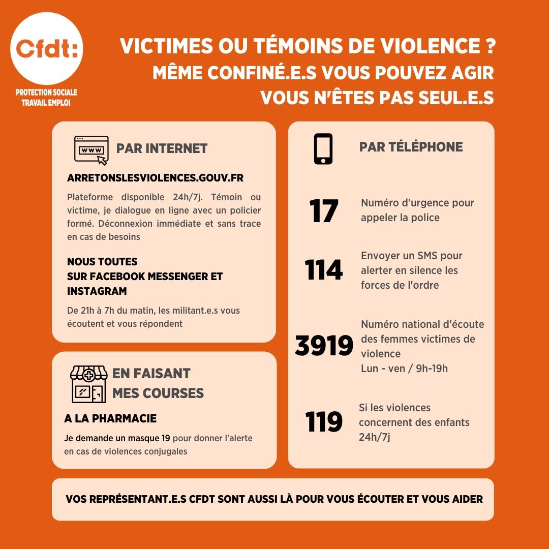 Confinement et violences faites aux femmes – Victimes ou témoins, vous n'êtes pas seul.e.s